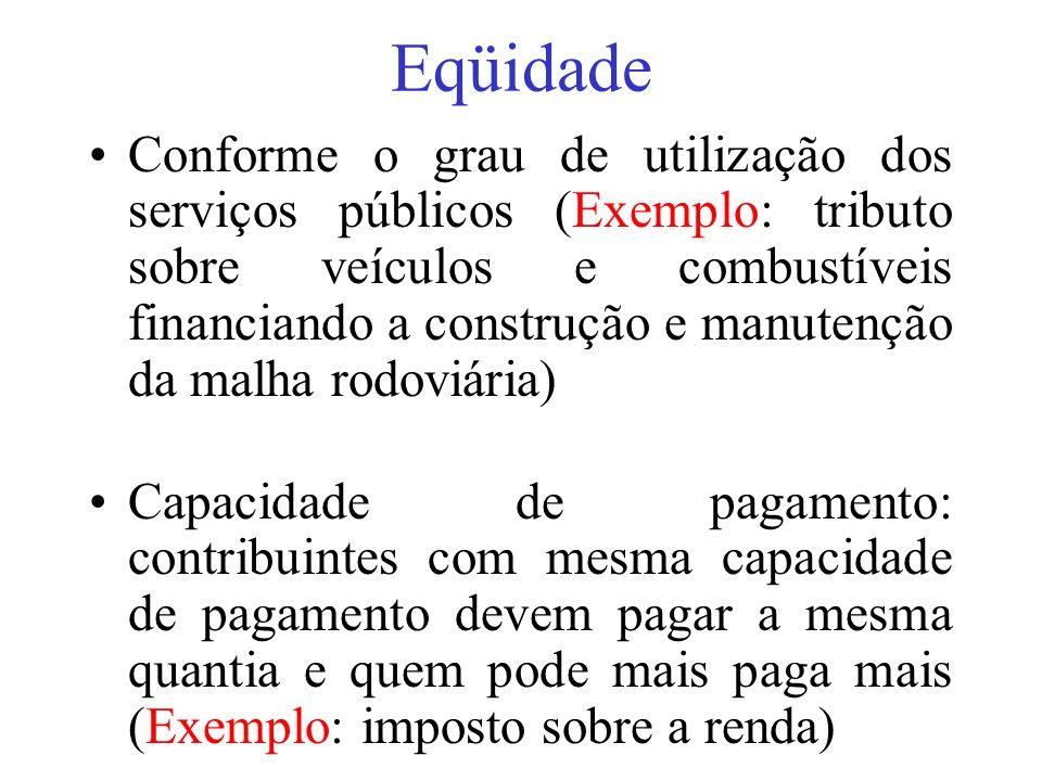 Eqüidade Conforme o grau de utilização dos serviços públicos (Exemplo: tributo sobre veículos e combustíveis financiando a construção e manutenção da