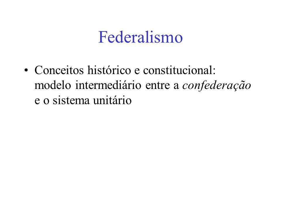 Federalismo Conceitos histórico e constitucional: modelo intermediário entre a confederação e o sistema unitário
