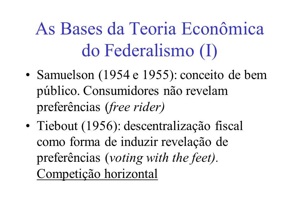 As Bases da Teoria Econômica do Federalismo (I) Samuelson (1954 e 1955): conceito de bem público. Consumidores não revelam preferências (free rider) T