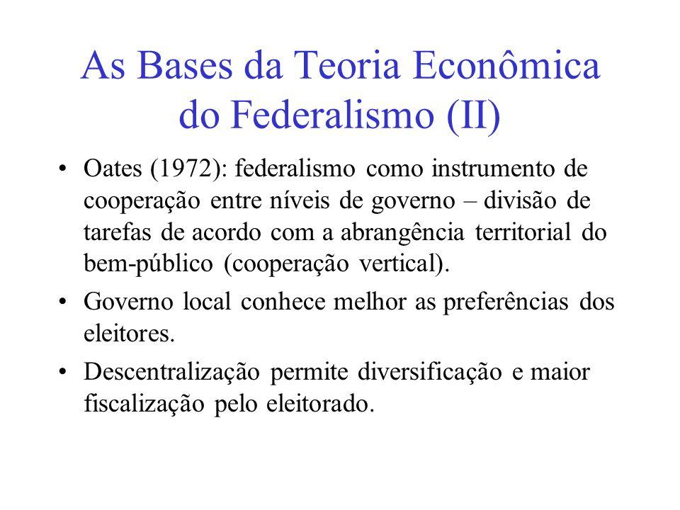 As Bases da Teoria Econômica do Federalismo (II) Oates (1972): federalismo como instrumento de cooperação entre níveis de governo – divisão de tarefas