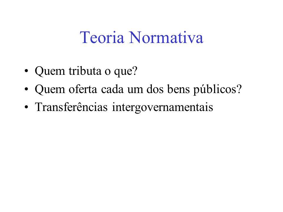 Teoria Normativa Quem tributa o que? Quem oferta cada um dos bens públicos? Transferências intergovernamentais