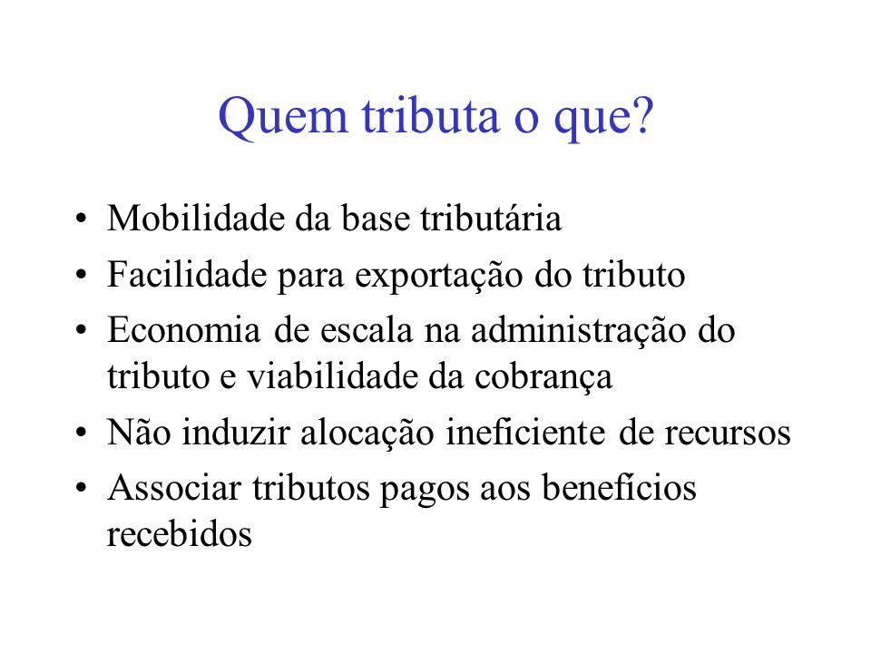 Quem tributa o que? Mobilidade da base tributária Facilidade para exportação do tributo Economia de escala na administração do tributo e viabilidade d