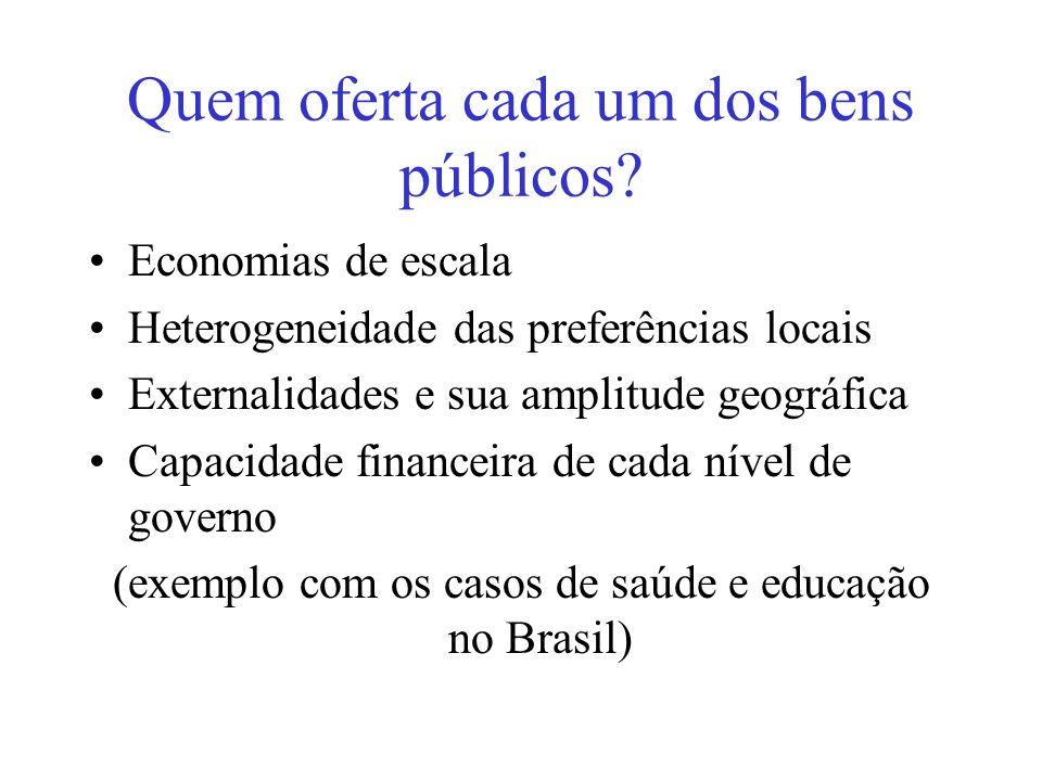 Quem oferta cada um dos bens públicos? Economias de escala Heterogeneidade das preferências locais Externalidades e sua amplitude geográfica Capacidad