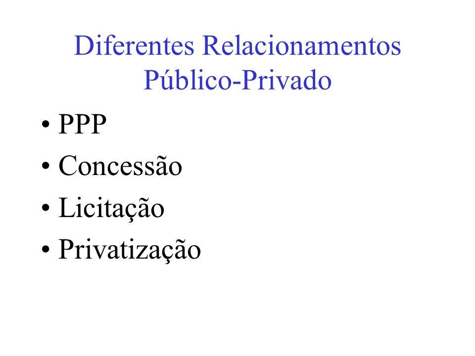 Diferentes Relacionamentos Público-Privado PPP Concessão Licitação Privatização