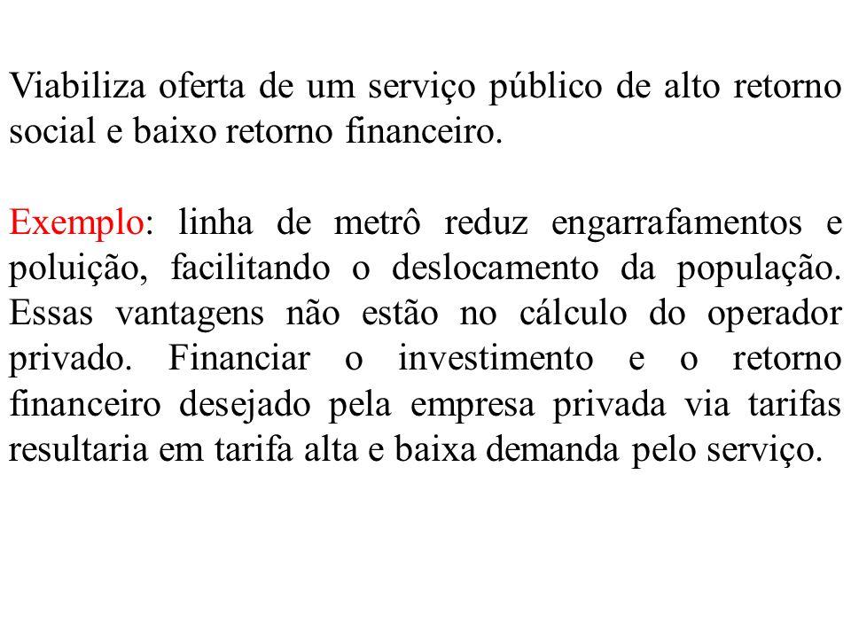 Viabiliza oferta de um serviço público de alto retorno social e baixo retorno financeiro. Exemplo: linha de metrô reduz engarrafamentos e poluição, fa