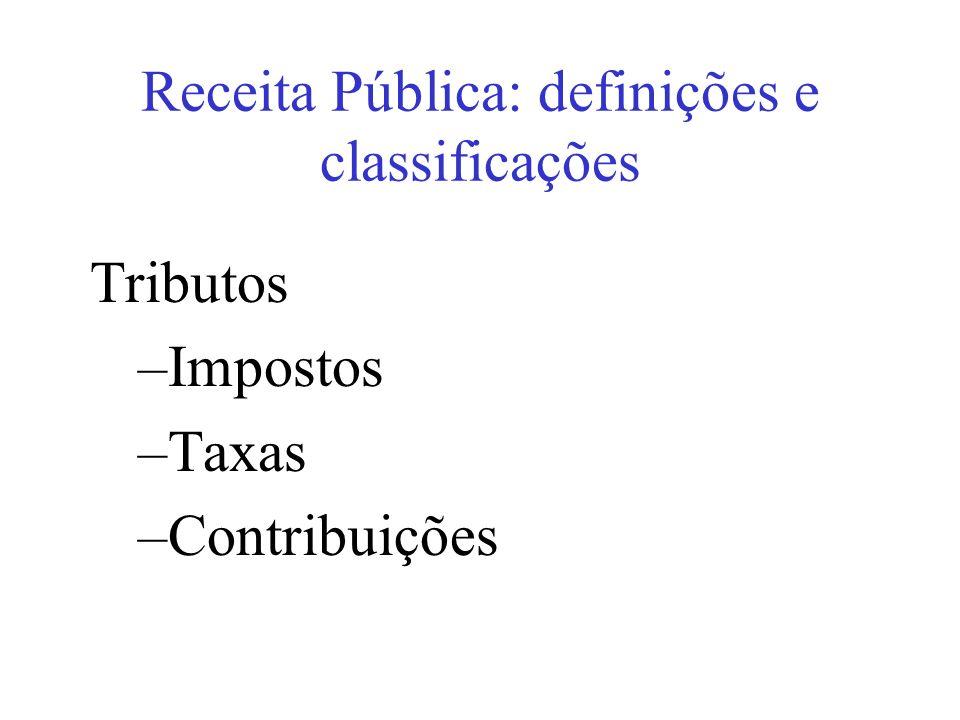 Receita Pública: definições e classificações Tributos –Impostos –Taxas –Contribuições
