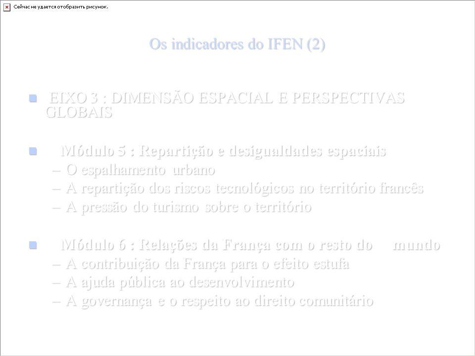 Os indicadores do IFEN (2) EIXO 3 : DIMENSÃO ESPACIAL E PERSPECTIVAS GLOBAIS EIXO 3 : DIMENSÃO ESPACIAL E PERSPECTIVAS GLOBAIS Módulo 5 : Repartição e desigualdades espaciais Módulo 5 : Repartição e desigualdades espaciais –O espalhamento urbano –A repartição dos riscos tecnológicos no território francês –A pressão do turismo sobre o território Módulo 6 : Relações da França com o resto do mundo Módulo 6 : Relações da França com o resto do mundo –A contribuição da França para o efeito estufa –A ajuda pública ao desenvolvimento –A governança e o respeito ao direito comunitário