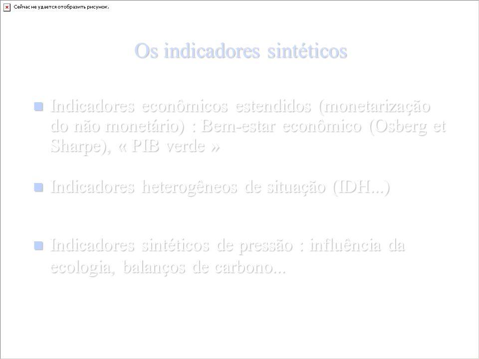 Os indicadores sintéticos Indicadores econômicos estendidos (monetarização do não monetário) : Bem-estar econômico (Osberg et Sharpe), « PIB verde » Indicadores econômicos estendidos (monetarização do não monetário) : Bem-estar econômico (Osberg et Sharpe), « PIB verde » Indicadores heterogêneos de situação (IDH...) Indicadores heterogêneos de situação (IDH...) Indicadores sintéticos de pressão : influência da ecologia, balanços de carbono...