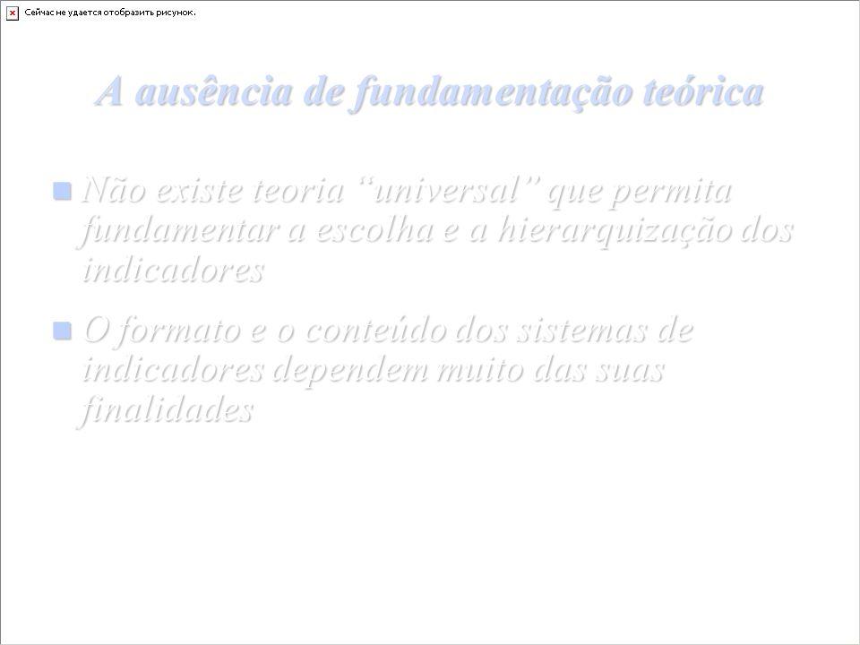A ausência de fundamentação teórica Não existe teoria universal que permita fundamentar a escolha e a hierarquização dos indicadores Não existe teoria universal que permita fundamentar a escolha e a hierarquização dos indicadores O formato e o conteúdo dos sistemas de indicadores dependem muito das suas finalidades O formato e o conteúdo dos sistemas de indicadores dependem muito das suas finalidades