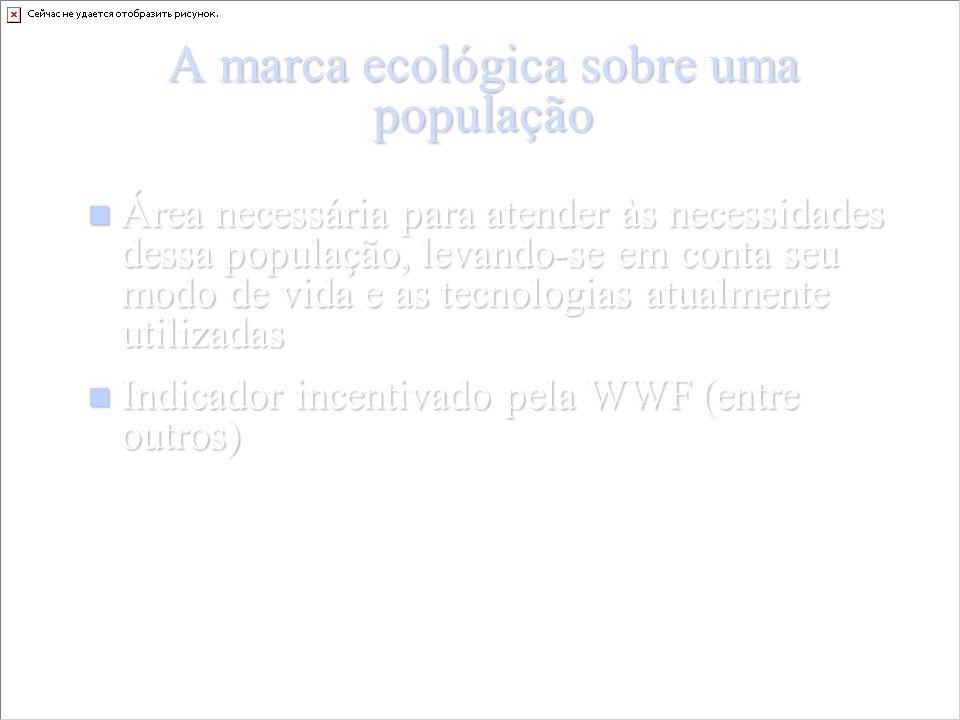 A marca ecológica sobre uma população Área necessária para atender às necessidades dessa população, levando-se em conta seu modo de vida e as tecnologias atualmente utilizadas Área necessária para atender às necessidades dessa população, levando-se em conta seu modo de vida e as tecnologias atualmente utilizadas Indicador incentivado pela WWF (entre outros) Indicador incentivado pela WWF (entre outros)