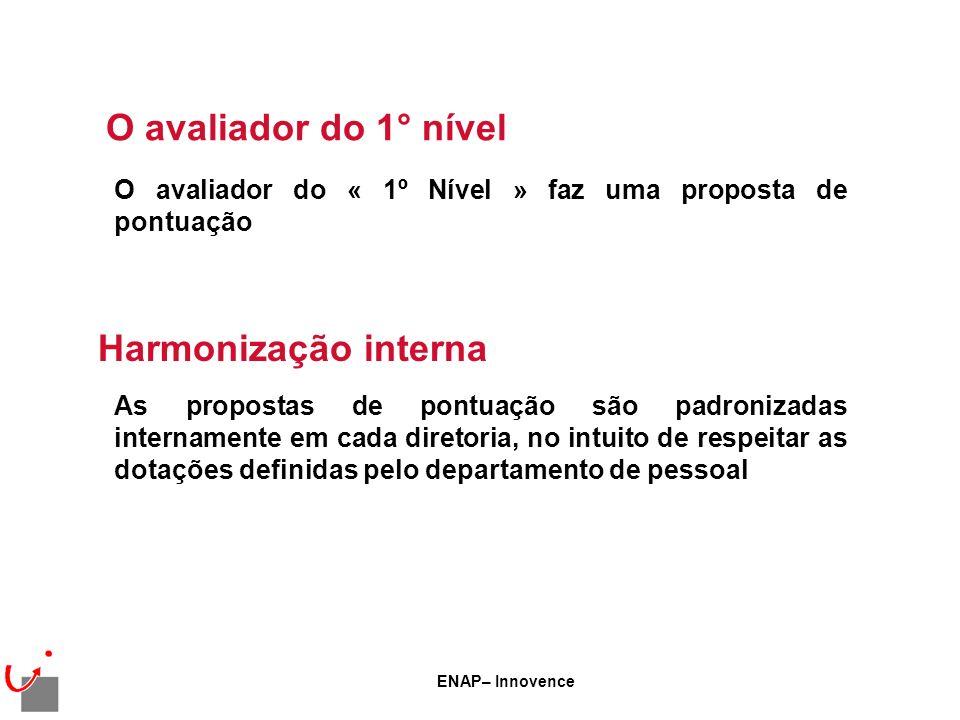 ENAP– Innovence O avaliador do « 1º Nível » faz uma proposta de pontuação O avaliador do 1° nível Harmonização interna As propostas de pontuação são padronizadas internamente em cada diretoria, no intuito de respeitar as dotações definidas pelo departamento de pessoal