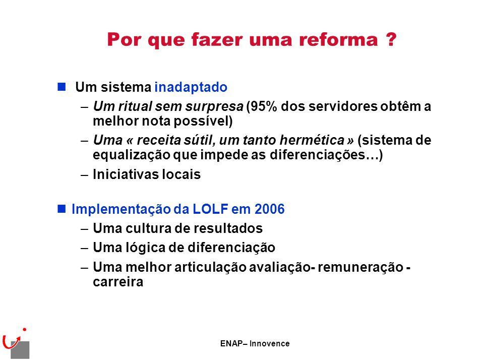 ENAP– Innovence Por que fazer uma reforma .