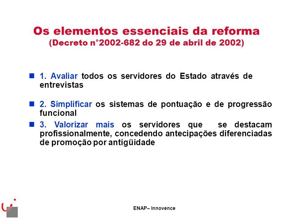 ENAP– Innovence Os elementos essenciais da reforma (Decreto n°2002-682 do 29 de abril de 2002) n1.