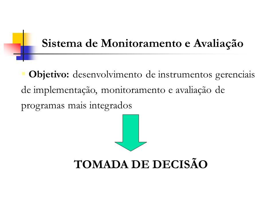 Objetivo: desenvolvimento de instrumentos gerenciais de implementação, monitoramento e avaliação de programas mais integrados TOMADA DE DECISÃO