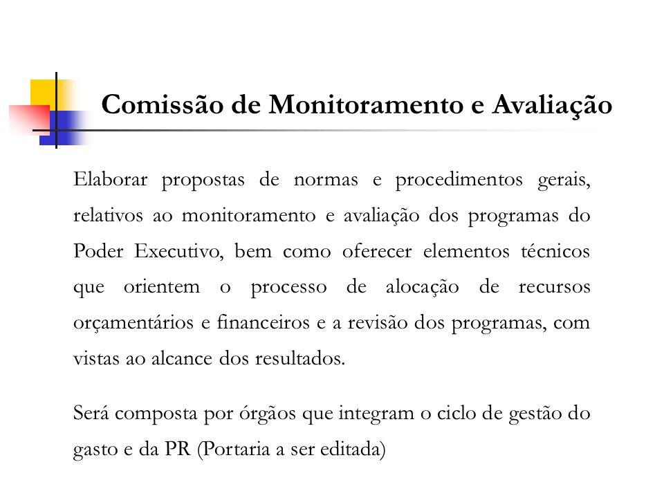 Elaborar propostas de normas e procedimentos gerais, relativos ao monitoramento e avaliação dos programas do Poder Executivo, bem como oferecer elemen