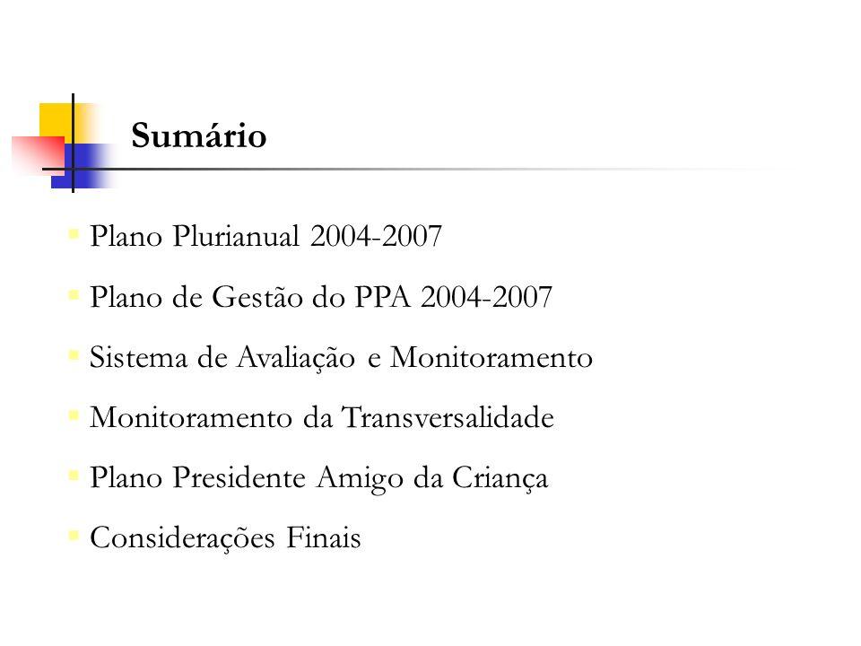 Sumário Plano Plurianual 2004-2007 Plano de Gestão do PPA 2004-2007 Sistema de Avaliação e Monitoramento Monitoramento da Transversalidade Plano Presi