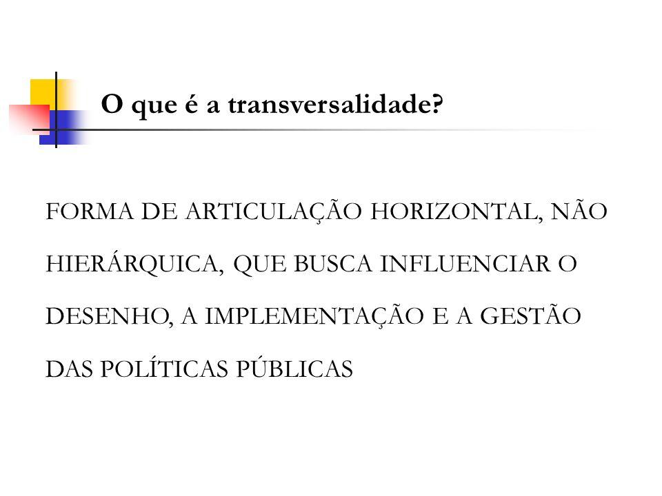 O que é a transversalidade? FORMA DE ARTICULAÇÃO HORIZONTAL, NÃO HIERÁRQUICA, QUE BUSCA INFLUENCIAR O DESENHO, A IMPLEMENTAÇÃO E A GESTÃO DAS POLÍTICA