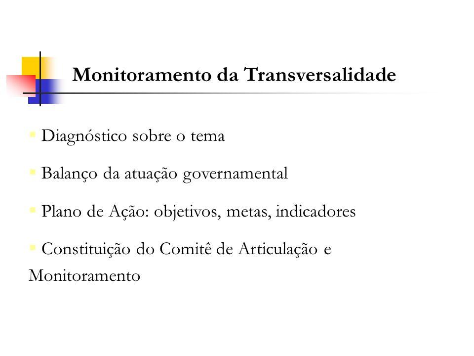Monitoramento da Transversalidade Diagnóstico sobre o tema Balanço da atuação governamental Plano de Ação: objetivos, metas, indicadores Constituição
