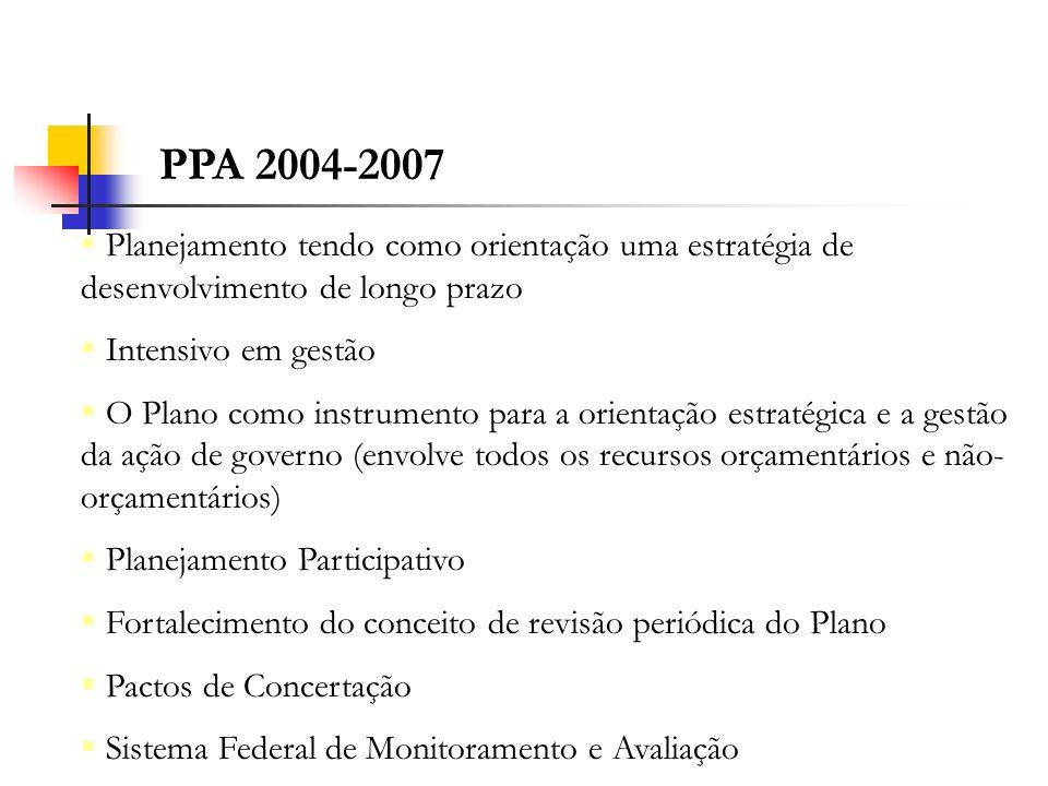PPA 2004-2007 Planejamento tendo como orientação uma estratégia de desenvolvimento de longo prazo Intensivo em gestão O Plano como instrumento para a