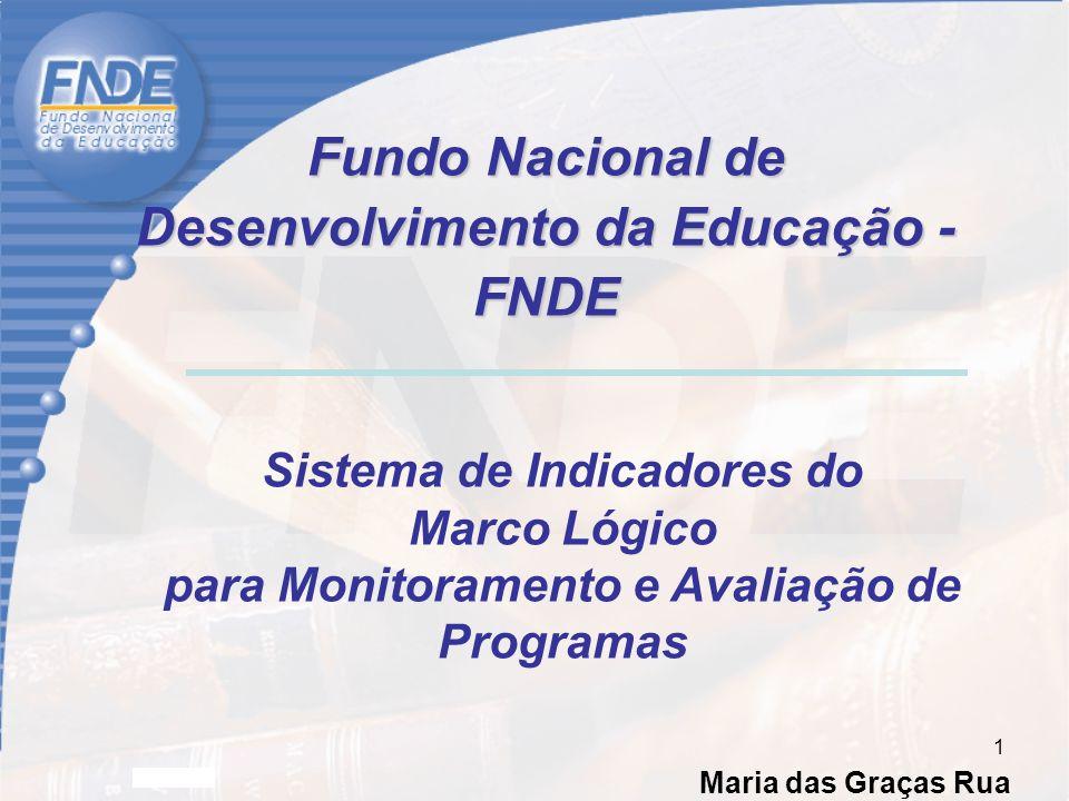 Maria das Graças Rua 1 Fundo Nacional de Desenvolvimento da Educação - FNDE Sistema de Indicadores do Marco Lógico para Monitoramento e Avaliação de Programas