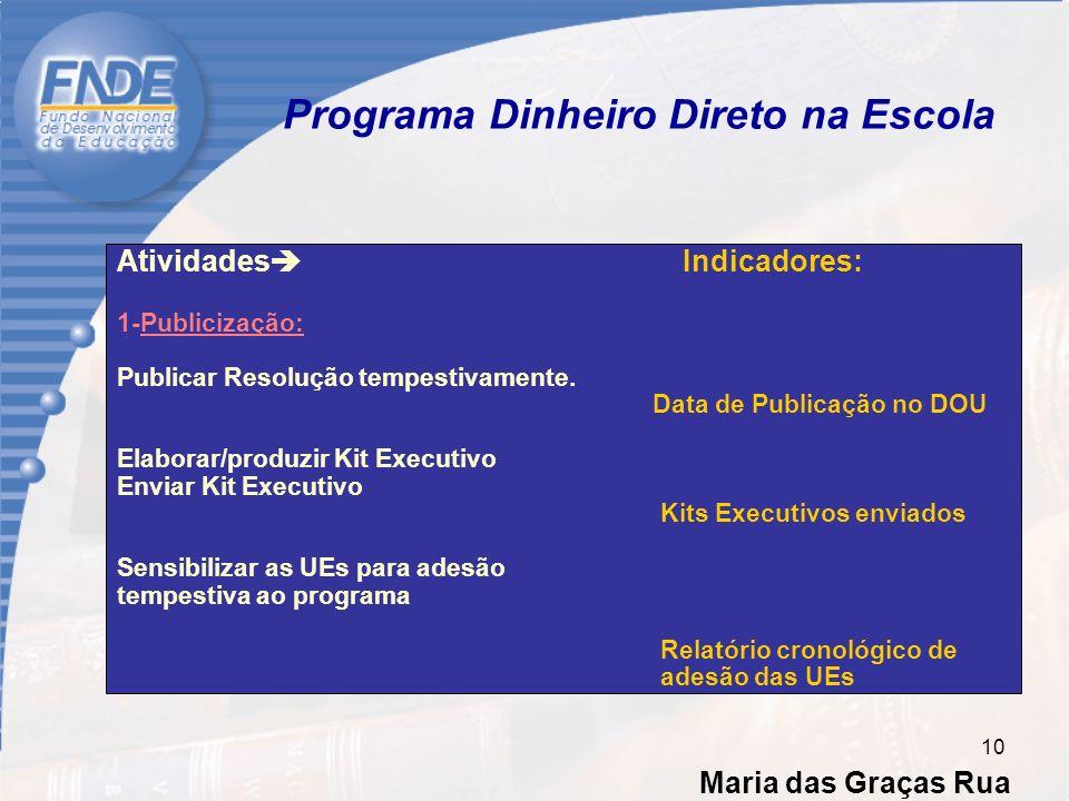 Maria das Graças Rua 10 Programa Dinheiro Direto na Escola Atividades Indicadores: 1-Publicização: Publicar Resolução tempestivamente.