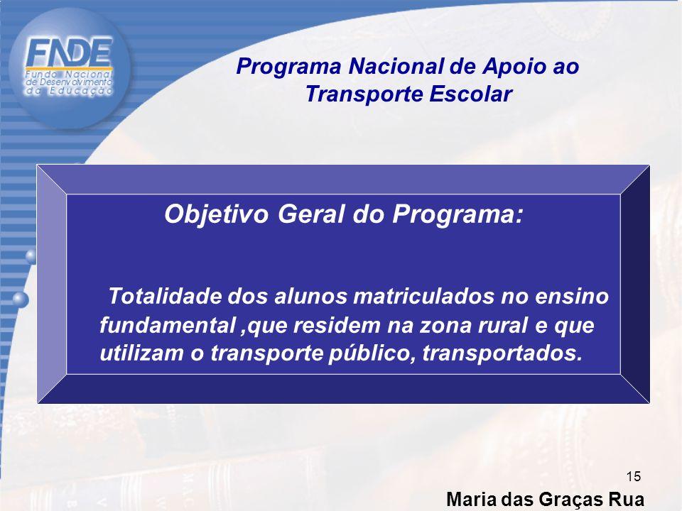 Maria das Graças Rua 15 Programa Nacional de Apoio ao Transporte Escolar Objetivo Geral do Programa: Totalidade dos alunos matriculados no ensino fundamental,que residem na zona rural e que utilizam o transporte público, transportados.