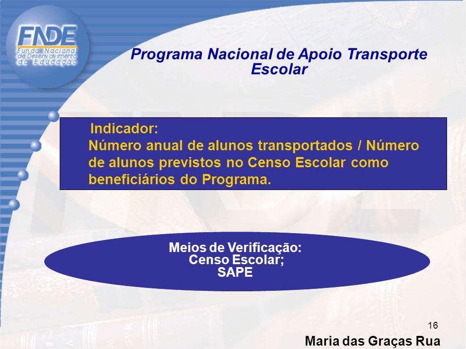 Maria das Graças Rua 16 Programa Nacional de Apoio Transporte Escolar Indicador: Número anual de alunos transportados / Número de alunos previstos no Censo Escolar como beneficiários do Programa.