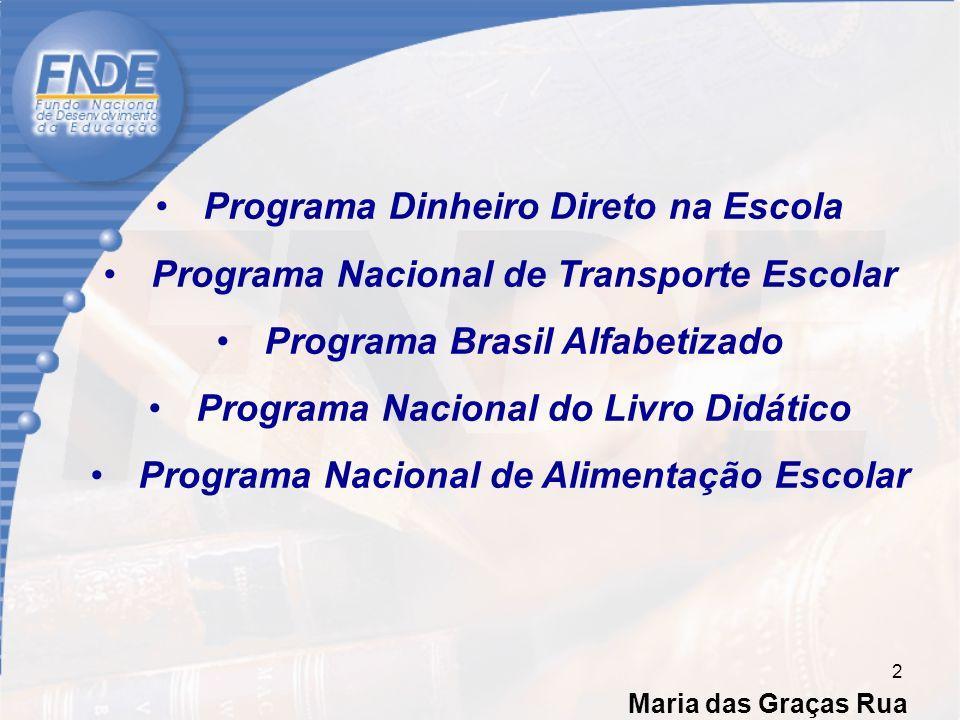 Maria das Graças Rua 2 Programa Dinheiro Direto na Escola Programa Nacional de Transporte Escolar Programa Brasil Alfabetizado Programa Nacional do Livro Didático Programa Nacional de Alimentação Escolar