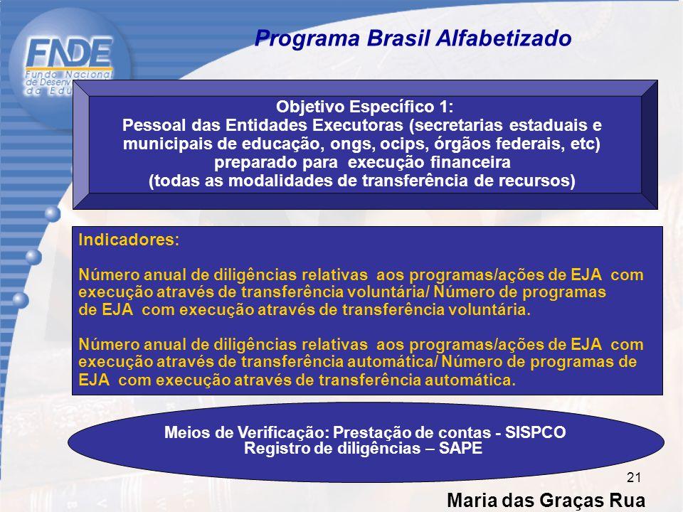 Maria das Graças Rua 21 Programa Brasil Alfabetizado Objetivo Específico 1: Pessoal das Entidades Executoras (secretarias estaduais e municipais de educação, ongs, ocips, órgãos federais, etc) preparado para execução financeira (todas as modalidades de transferência de recursos) Indicadores: Número anual de diligências relativas aos programas/ações de EJA com execução através de transferência voluntária/ Número de programas de EJA com execução através de transferência voluntária.