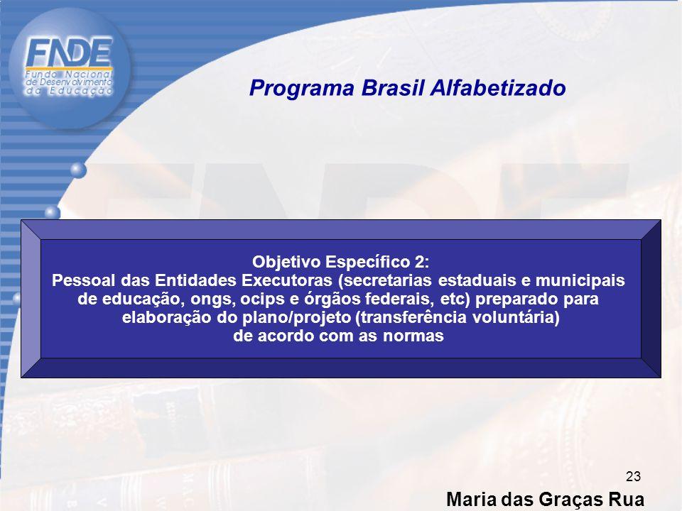 Maria das Graças Rua 23 Objetivo Específico 2: Pessoal das Entidades Executoras (secretarias estaduais e municipais de educação, ongs, ocips e órgãos federais, etc) preparado para elaboração do plano/projeto (transferência voluntária) de acordo com as normas Programa Brasil Alfabetizado