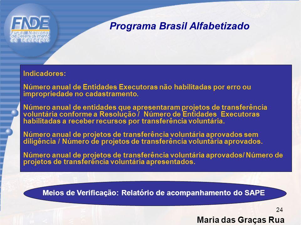 Maria das Graças Rua 24 Programa Brasil Alfabetizado Indicadores: Número anual de Entidades Executoras não habilitadas por erro ou impropriedade no cadastramento.