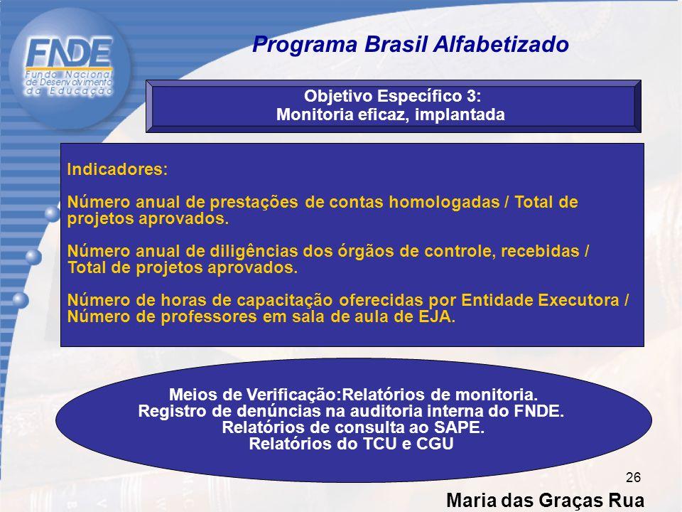 Maria das Graças Rua 26 Programa Brasil Alfabetizado Objetivo Específico 3: Monitoria eficaz, implantada Indicadores: Número anual de prestações de contas homologadas / Total de projetos aprovados.