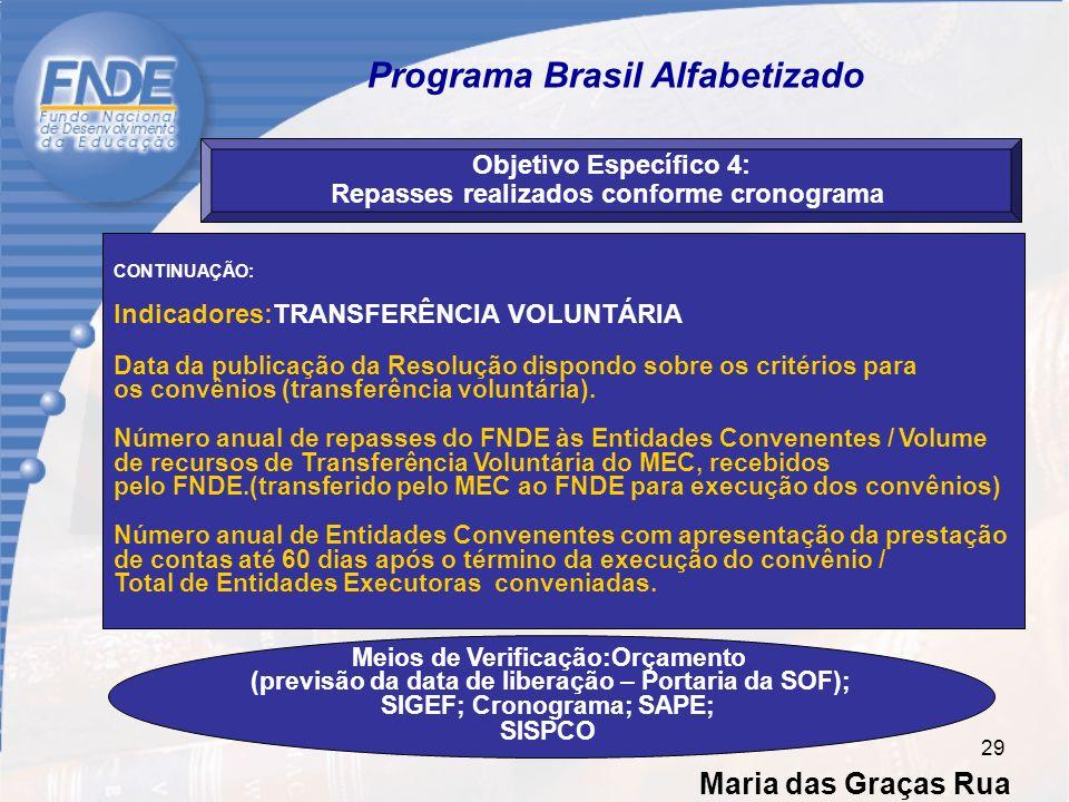 Maria das Graças Rua 29 Programa Brasil Alfabetizado Objetivo Específico 4: Repasses realizados conforme cronograma CONTINUAÇÃO: Indicadores:TRANSFERÊNCIA VOLUNTÁRIA Data da publicação da Resolução dispondo sobre os critérios para os convênios (transferência voluntária).