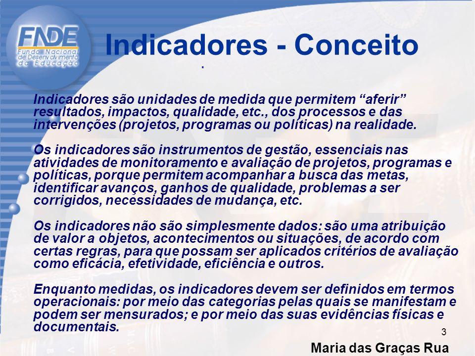 Maria das Graças Rua 3 Indicadores - Conceito.