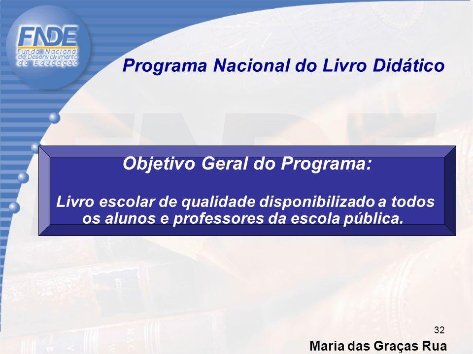 Maria das Graças Rua 32 Programa Nacional do Livro Didático Objetivo Geral do Programa: Livro escolar de qualidade disponibilizado a todos os alunos e professores da escola pública.