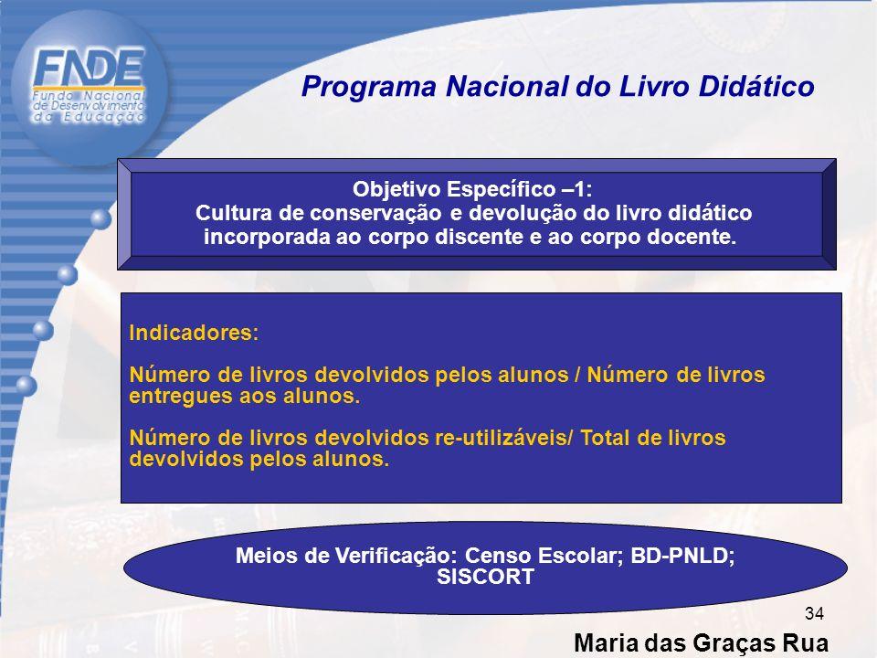 Maria das Graças Rua 34 Programa Nacional do Livro Didático Objetivo Específico –1: Cultura de conservação e devolução do livro didático incorporada ao corpo discente e ao corpo docente.