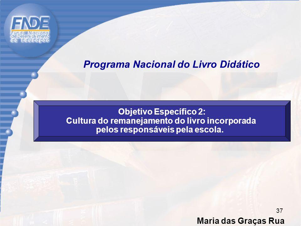 Maria das Graças Rua 37 Programa Nacional do Livro Didático Objetivo Específico 2: Cultura do remanejamento do livro incorporada pelos responsáveis pela escola.