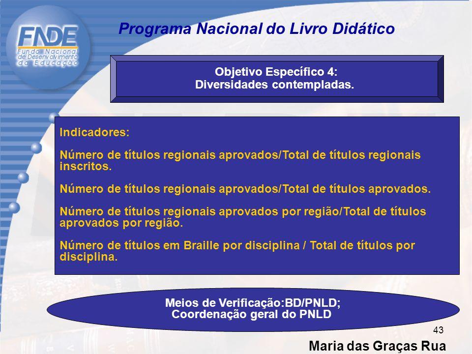 Maria das Graças Rua 43 Programa Nacional do Livro Didático Objetivo Específico 4: Diversidades contempladas.