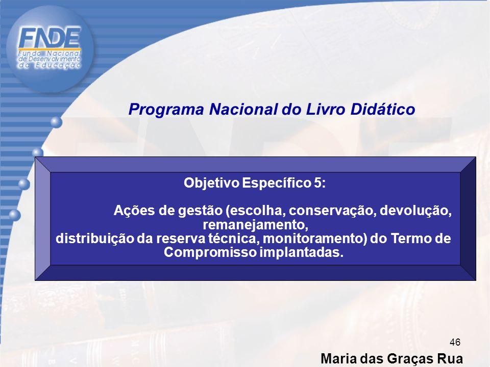 Maria das Graças Rua 46 Objetivo Específico 5: Ações de gestão (escolha, conservação, devolução, remanejamento, distribuição da reserva técnica, monitoramento) do Termo de Compromisso implantadas.