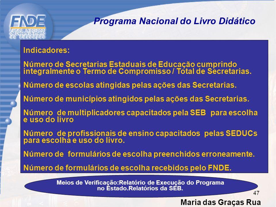 Maria das Graças Rua 47 Programa Nacional do Livro Didático Indicadores: Número de Secretarias Estaduais de Educação cumprindo integralmente o Termo de Compromisso / Total de Secretarias.