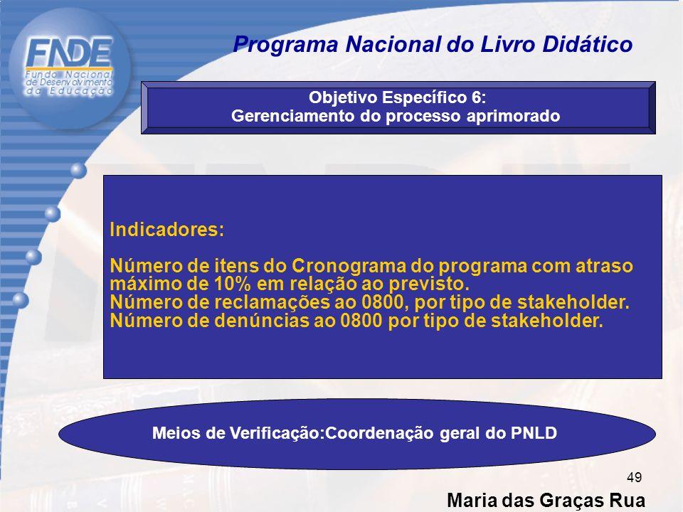 Maria das Graças Rua 49 Programa Nacional do Livro Didático Objetivo Específico 6: Gerenciamento do processo aprimorado Indicadores: Número de itens do Cronograma do programa com atraso máximo de 10% em relação ao previsto.