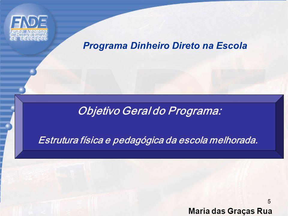 Maria das Graças Rua 5 Programa Dinheiro Direto na Escola Objetivo Geral do Programa: Estrutura física e pedagógica da escola melhorada.