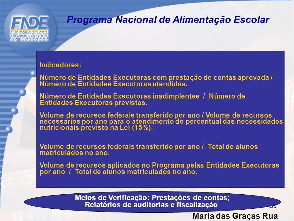 Maria das Graças Rua 55 Programa Nacional de Alimentação Escolar Indicadores: Número de Entidades Executoras com prestação de contas aprovada / Número de Entidades Executoras atendidas.