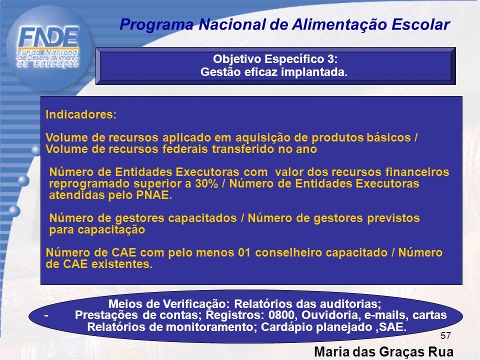 Maria das Graças Rua 57 Programa Nacional de Alimentação Escolar Objetivo Específico 3: Gestão eficaz implantada.