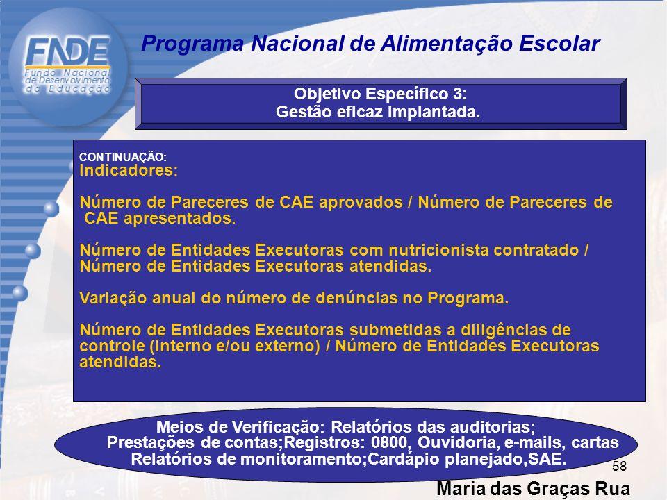 Maria das Graças Rua 58 Programa Nacional de Alimentação Escolar Objetivo Específico 3: Gestão eficaz implantada.