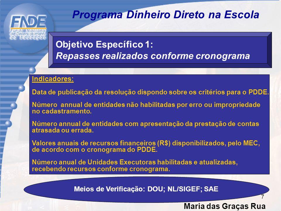 Maria das Graças Rua 7 Programa Dinheiro Direto na Escola Objetivo Específico 1: Repasses realizados conforme cronograma Indicadores: Data de publicação da resolução dispondo sobre os critérios para o PDDE.
