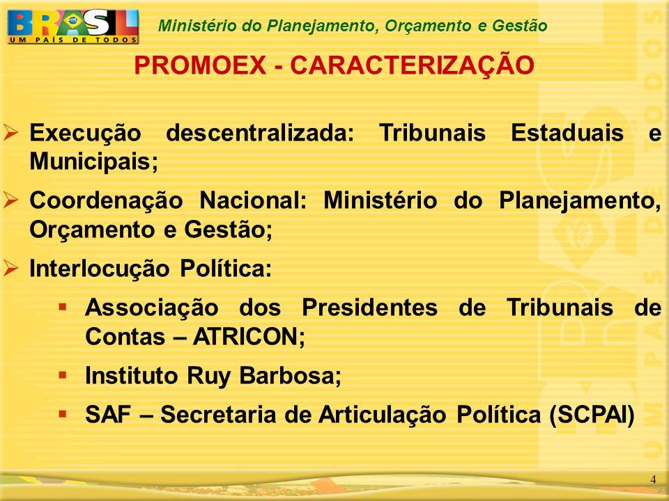 Ministério do Planejamento, Orçamento e Gestão 25 Esta ação está formalizada no Programa Nacional de Desburocratização.