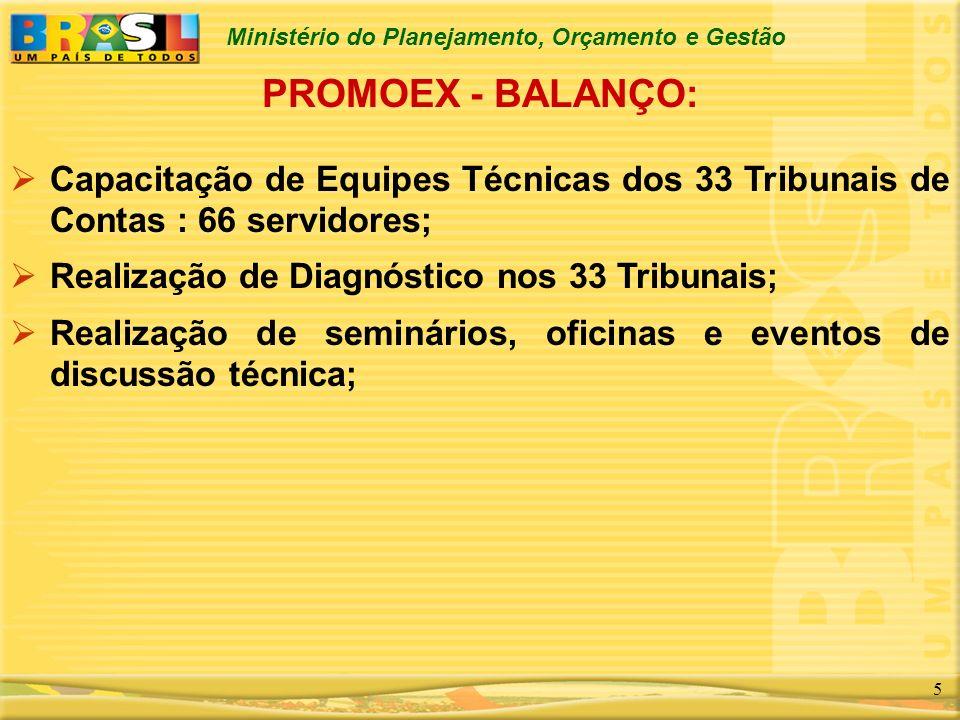 Ministério do Planejamento, Orçamento e Gestão 6 33 PROJETOS TÉCNICOS APRESENTADOS; NEGOCIAÇÃO DO PROGRAMA EM ANDAMENTO.