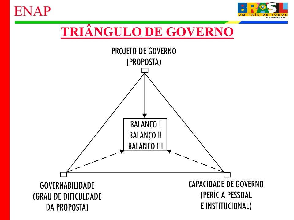 11 TRIÂNGULO DE GOVERNO