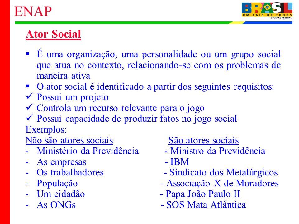 18 Ator Social É uma organização, uma personalidade ou um grupo social que atua no contexto, relacionando-se com os problemas de maneira ativa O ator